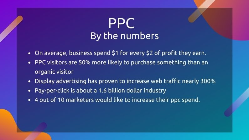 Pay per click - by the numbers