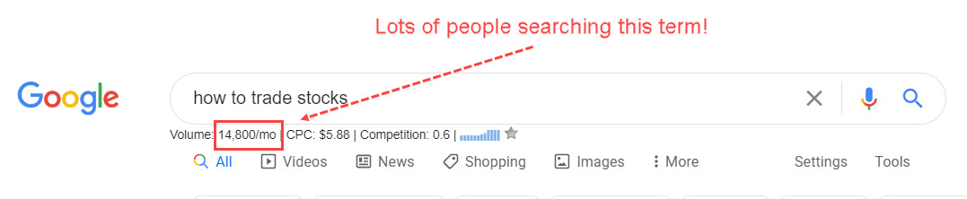 Validating monthly search volume for niche ideas