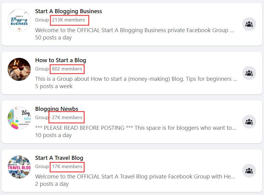 Blogging Groups on Social Media