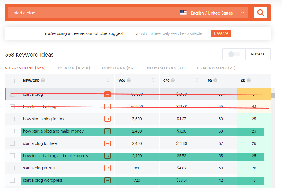 SEO Keyword Research Tools for Blogging