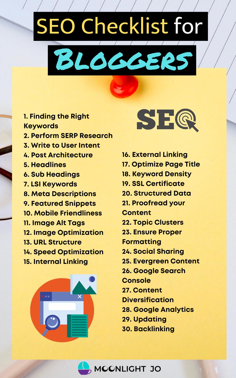 SEO Blogging Checklist